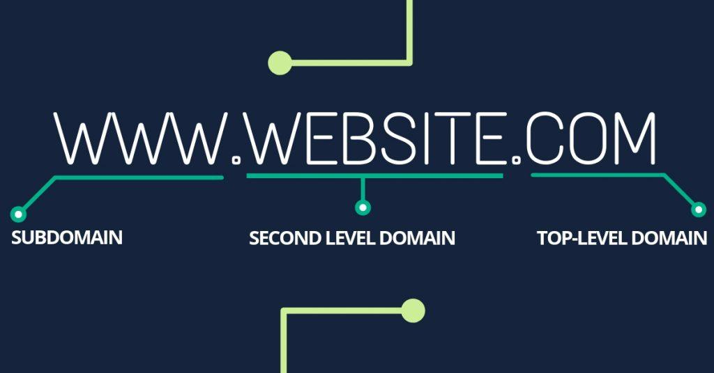Second Level Domain (sld)  - Pengertian Domain,subdomain