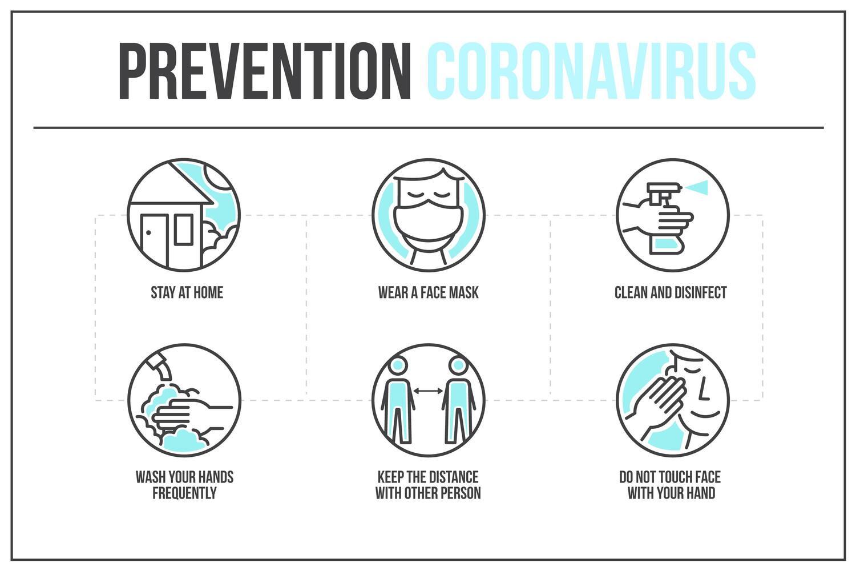 Pencegahan Corona Virus - Dampak Corona Bagi Ekonomi Indonesia