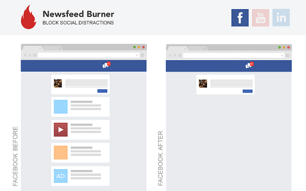 Newsfeed Burner - social media marketing tools